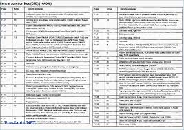 wiring diagram for 2008 ford f 150 wiring diagram 4r70w common problems at 4r70w Transmission Wiring Diagram 99