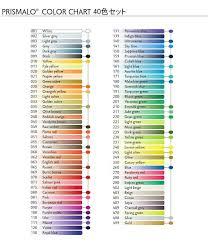 Caran D Ache Pablo Color Chart
