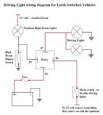 wiring diagrams for hid driving lights and spot lights earth switched