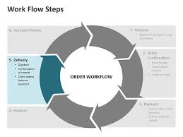 Flow Chart Slide Workflow Process Steps