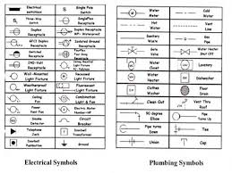 house wiring diagram symbols on house images free download images Basic Aircraft Wiring Symbols house wiring diagram symbols with simple pictures 41746 linkinx com Aircraft Wiring Diagrams
