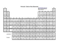printable periodic table of elements chart and data 313226