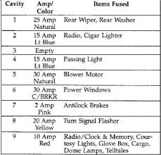 2005 crown victoria radio wiring diagram 2005 2005 crown victoria headlight relay wiring diagram for car engine on 2005 crown victoria radio wiring