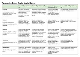 persuasive essay using social media tools edtech  picture