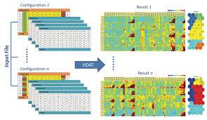 Hdat Web Based High Throughput Screening Data Analysis Tools