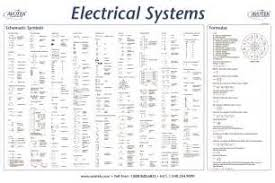 aircraft electrical wiring diagram symbols aircraft similiar electrical schematic symbols chart keywords on aircraft electrical wiring diagram symbols
