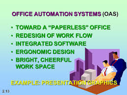 office automated system. 13 2.13 OFFICE AUTOMATION SYSTEMS Office Automated System