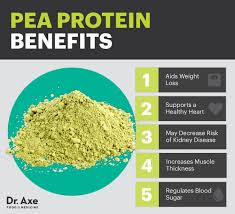 pea protein benefits dr axe