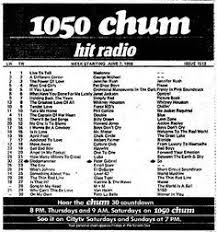 16 Best Classic Toronto Music Charts Images Music Charts