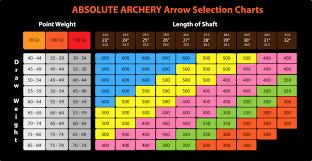 46 Actual Archery Arrow Size Chart