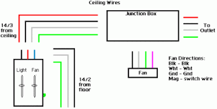 ceiling fan wire diagram schematics and wiring diagrams converting an existing ceiling fan to a remote control diagram of capacitor internals