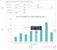 The Analysis Chart Logi Info V12 7