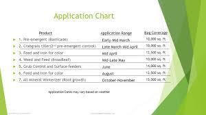 Arco Cool Season Grass Fertilizer Program 2015 Arco Lawn