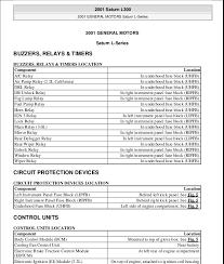 2001 gmc yukon fuse box diagram 2000 gmc yukon fuse box diagram 2006 Gmc Fuel Fuse electronic brake control module relay circuit best brake 2017 2006 gmc envoy fuse box diagram 2001 gmc yukon fuse box diagram 2006 gmc sierra fuel pump fuse