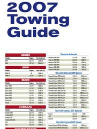 2007 Tahoe Towing Capacity Chart Trailer Towing Guides How To Tow Safely