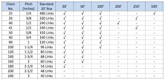 Steel Chain Strength Chart Standard Ansi Hkk Chain