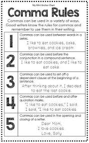 when is a comma used grammar mini anchor charts anchor charts chart and journal