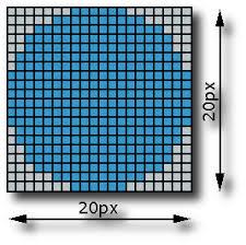 Definition Picture Size Dpi And Ppi Fmedda