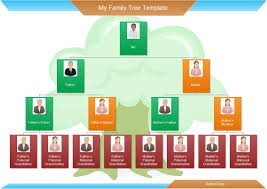 A Free Customizable Family Tree Template Is Provided To