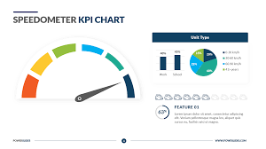 Speedometer Chart Speedometer Kpi Guage Chart Template Powerslides