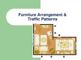 meeting room feng shui arrangement. Feng Shui Furniture Arrangement. Outstanding Living Room Placement Ideas Including Couch Home Meeting Arrangement G