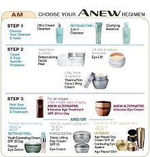 Avon Skin Care Chart Avon Anew Anti Aging Skin Care Regimen Review