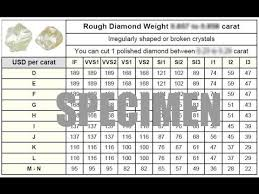 Diamond Grading Price Chart Diamond Price Diamond Price Calculator Youtube