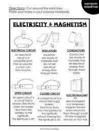 Electrical Chart Science Anchor Charts Electrical Circuits Magnetism