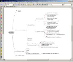 How To Write A Thesis Bachelor Master Or Phd And Which Software
