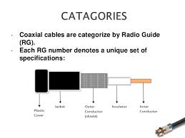 coaxial cable Coax Wiring Diagram Coax Wiring Diagram #52 coax wiring diagram for landmark rv