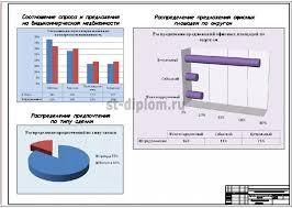 Анализ и разработка инвестиционных мероприятий по повышению  6 Экономический раздел