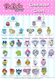 Tamagotchi Friends Character Chart Tama Zone