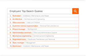 Technical Support Skills List Veterans Bring Unique Skills To The Labor Market Indeed Blog