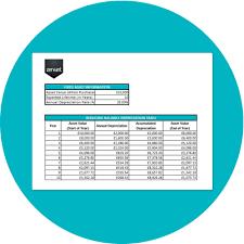 Fixed Asset Depreciation Calculator Free Depreciation Calculator In Excel Zervant Blog