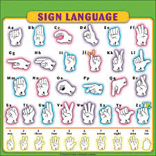 Sign Language Chart Printable Sign Language Chart Student Reference Page Printable