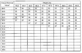 Marine Corps Taping Chart Usmc Weight Chart Body Fat Bedowntowndaytona Com