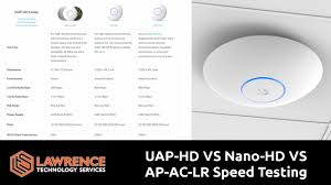 Unifi Wifi Speed Comparison Uap Hd Vs Nano Hd Vs Ap Ac Lr