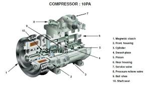 car air conditioning compressor. toyota coaster compressor denso 10p30c 7pk auto ac compressor/ car air conditioning for