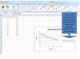 how do you create a graph in excel how to make a line graph using excel