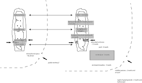 Viking Hierarchy Chart Networked Landscapes Five Architecture Society And