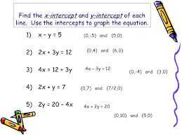equation freak slope interactive notebook pages y intercept math is fun