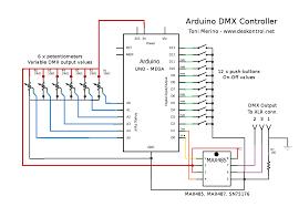 dmx control wiring diagram just another wiring diagram blog • dmx control wiring wiring diagrams rh 15 6 6 jennifer retzke de dmx wiring diagram raw dmx connector wiring