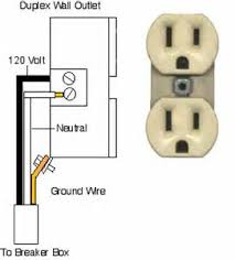 wiring a duplex outlet diagram wiring image wiring 3 wire outlet diagram images outlet receptacle drawing wiring on wiring a duplex outlet diagram