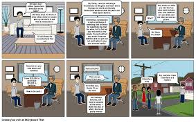 Windows Net Worth Accounting Cpt Storyboard By Guguputh