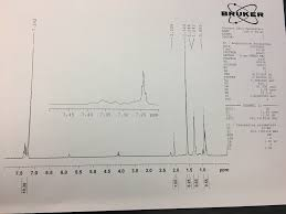 Solved I Need Help Interpreting This Nmr Chart The React