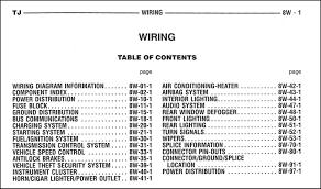 2002 jeep wrangler speaker wiring electrical diagram schematics rh landingchurchseattle com 1997 jeep wrangler tj wiring diagram jeep wrangler tj radio