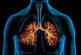 Resultado de imagem para breathing chest difficult