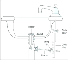 bathroom drain stopper remove stopper from sink bathroom drain stopper sink drain stopper bathroom sink stopper