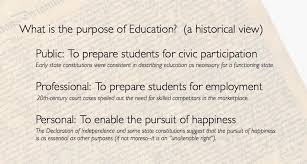 what is the purpose of education sense and sensation purpose of education
