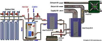 supervisory control and data acquisition scada for a geothermal supervisory control and data acquisition scada for a geothermal heating cooling system